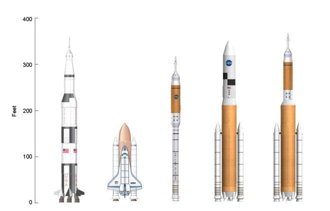 Porównanie rakiet