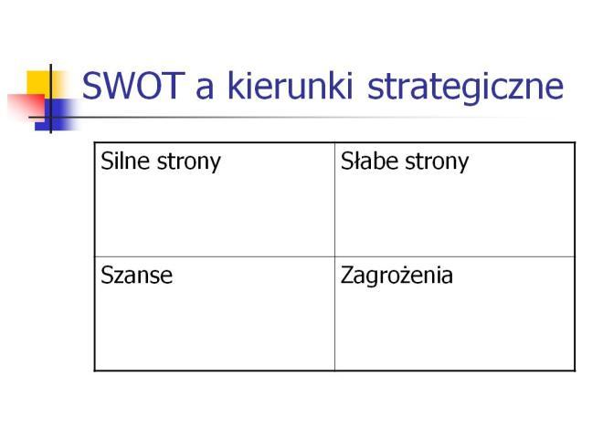 Analiza SWOT 1