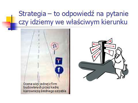 strategia definicja