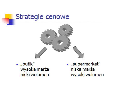 "Strategia ""butiku"" i ""supermarketu"""