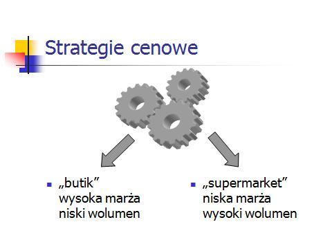 """Strategia """"butiku"""" i """"supermarketu"""""""