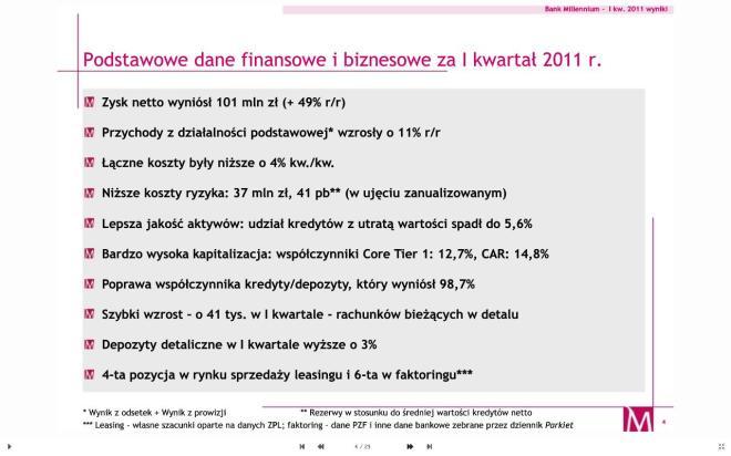 20110427 Bank Millennium slajd 04