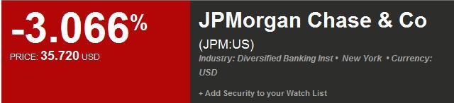 JPM w odpowiedzi na wyniki IV kwartału 2011 (JPM 4Q11 results market reaction)