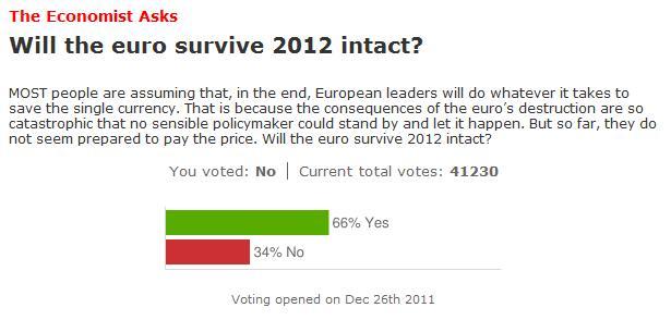 Ankieta wśród czytelników The Economist