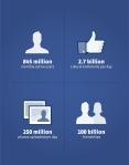 Facebook IPO filing