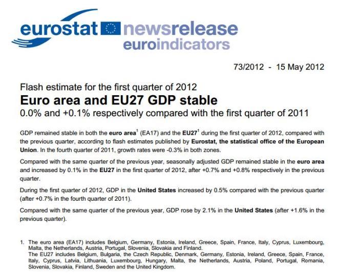 20120515 euro GDP statystyka 1 kwartał 2012