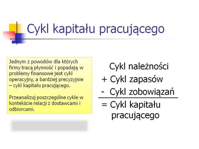 cykl kapitału pracującego = cykl zapasów plus cykl należności - cykl zobowiązań handlowych