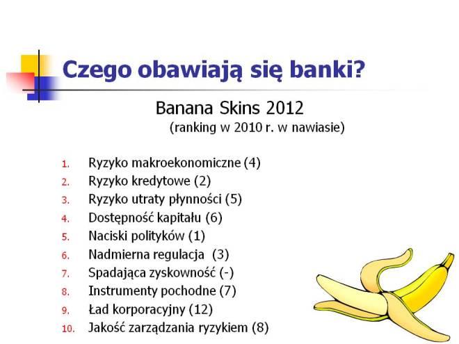 Wyniki badania Banking Banana Skins 2012 CSFI i PwC