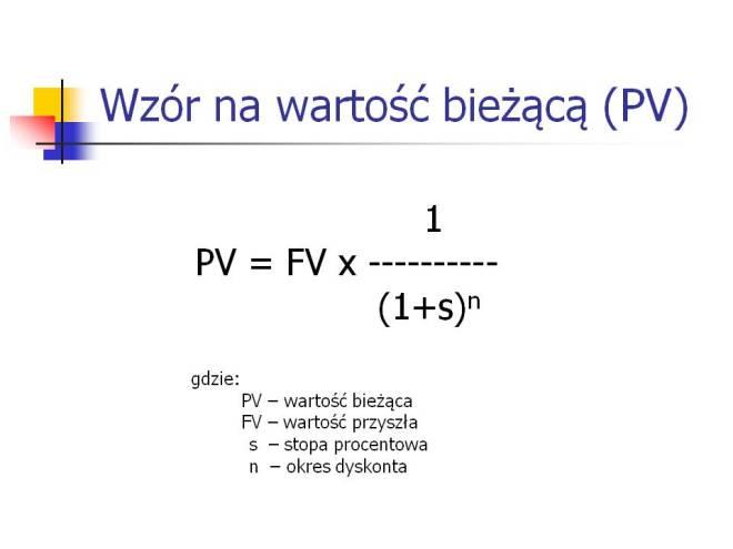Wzór na wartość bieżącą (PV)