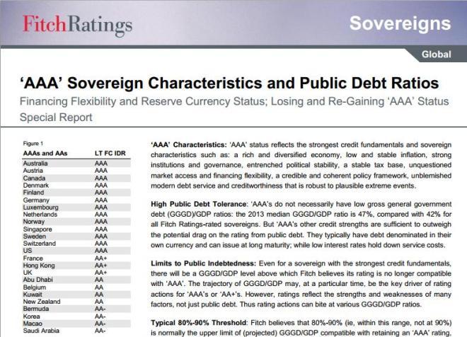 Fitch raport dotyczący wskaźników przy nadawaniu ratingów dla państw Sovereign Ratings