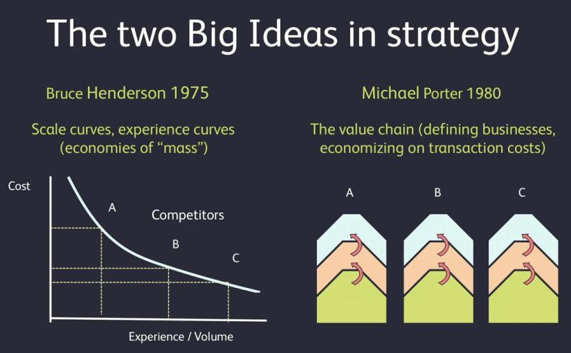 Bruce Henderson i Michael Porter – stare narzędzia, nowestrategie