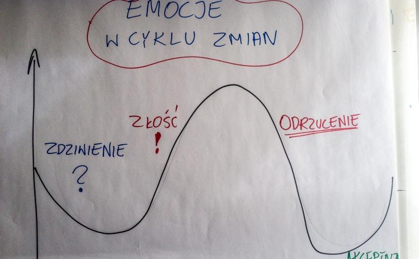 emocjonalny cykl akceptacji zmian