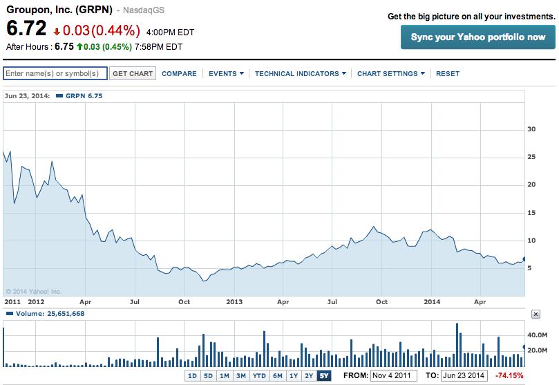 IPO – szaleństwotłumu?