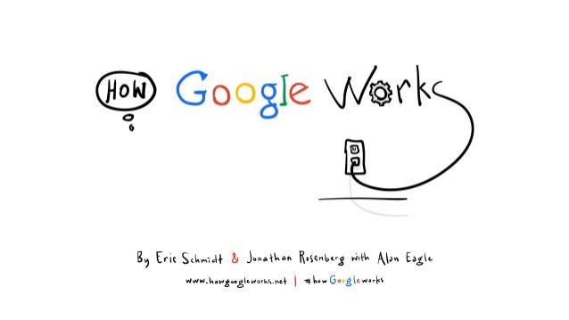 Jak działa Google?