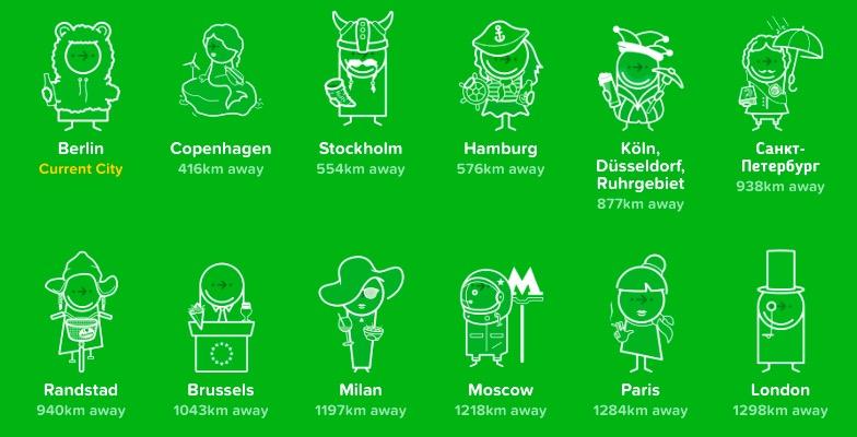 Nowe nawyki na wakacje w XXI wieku:)